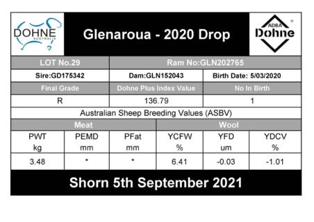 GLN202765