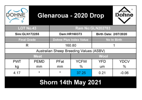 GLN202783